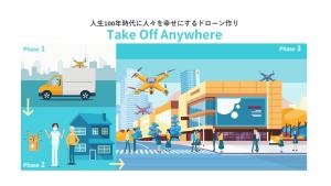 SUNDRED、ACSL、センシンロボティクス、PHB Design、VFR、理経が共同で「Take Off Anywhereプロジェクト」を発足 -2023年までにドローンを「誰もがどこでも必要な時に」活用できる社会を目指す-
